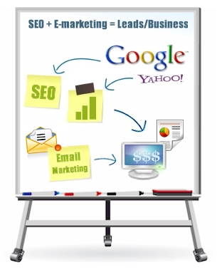 seo-emarketing-whiteboard
